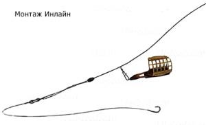 монтаж ин-лайн фидер